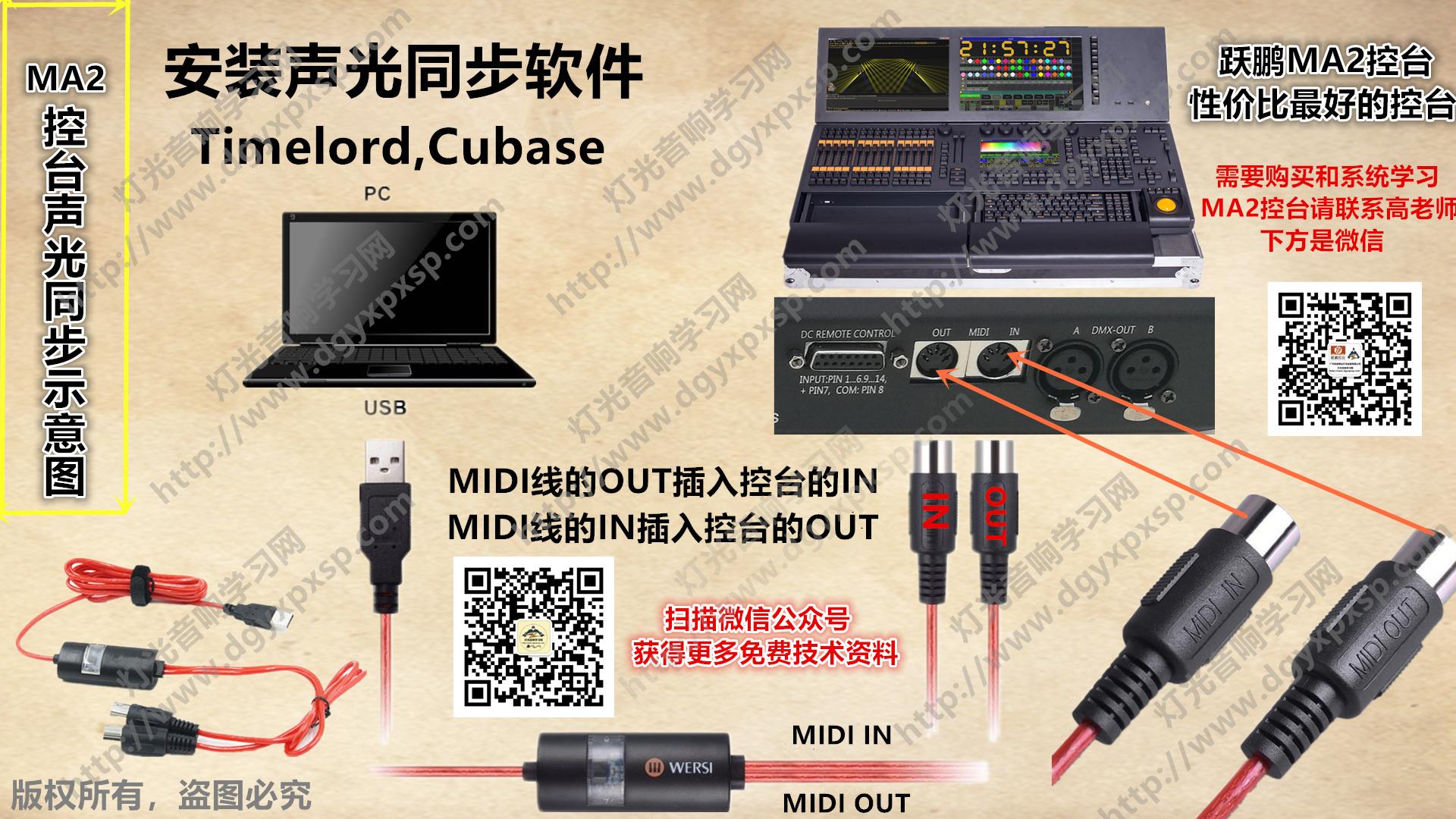 TImelord软件声光同步利器,支持MA2和老虎控台
