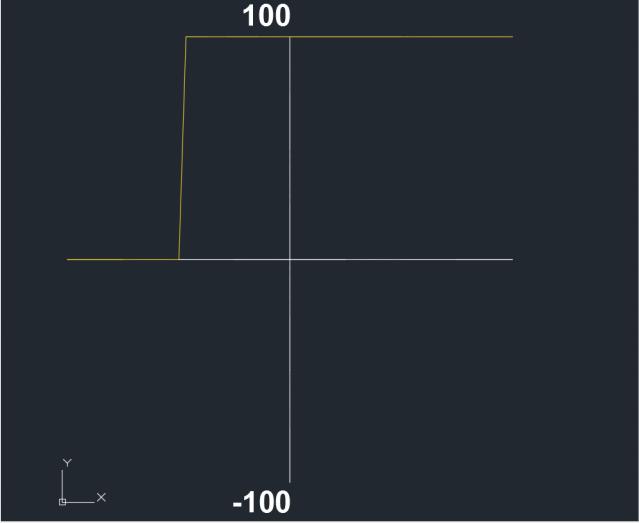 TITAN 系统内置效果制作